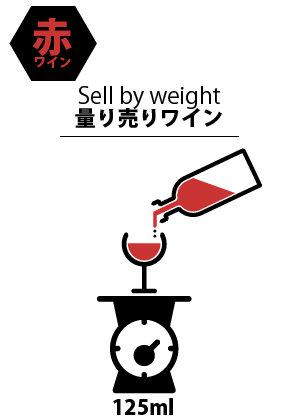 量り売り赤ワイン(125ml)