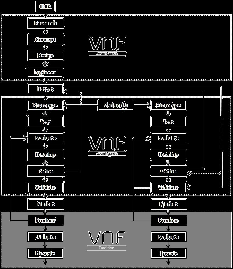 R%26D-Flow-v1_edited.png
