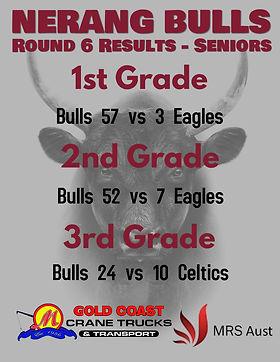 Senior Results (11).jpg