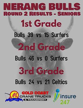 Senior Results (3).jpg
