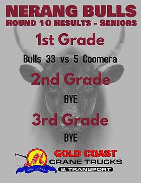 Senior Results (14).jpg