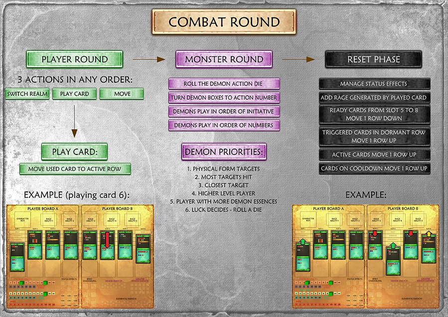 ZZZ - COMBAT ROUND SHEET 2.png