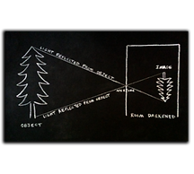 camera-obscura-blackboard-300x189.png