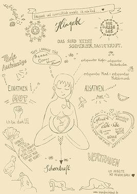 Geburtsvorbereitungsposter_edited.jpg