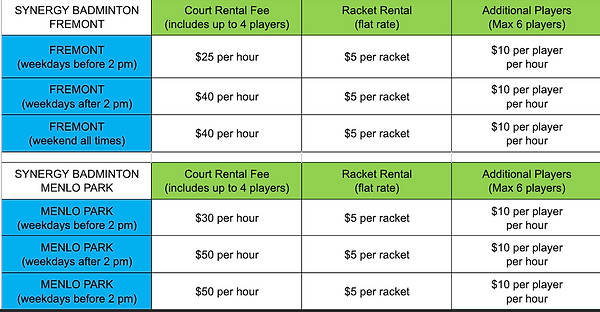 CR Prices 2.png