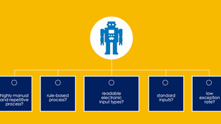 WHAT IS ROBOTIC PROCESS AUTOMATION?
