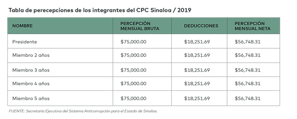 TABLA DE PERCEPCIONES 2019.png