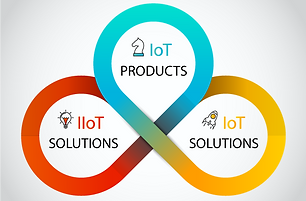 Catalyst-Business-Solutions_IoT-offering