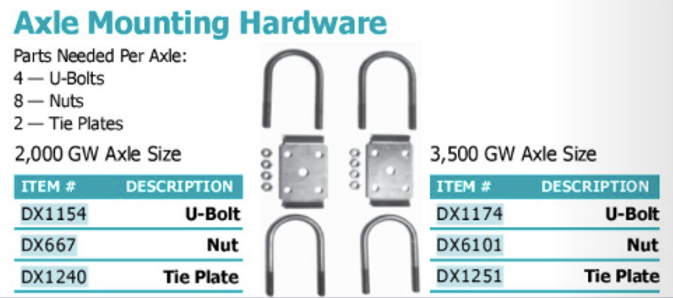 axle mounting hardware
