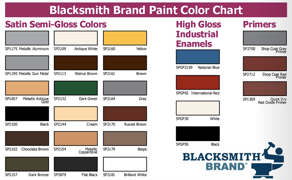 blacksmith brand paint color