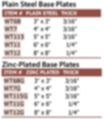 zinc-plated base plates