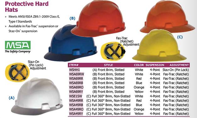 protectve hard hats