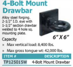 4-bolt mount drawbar