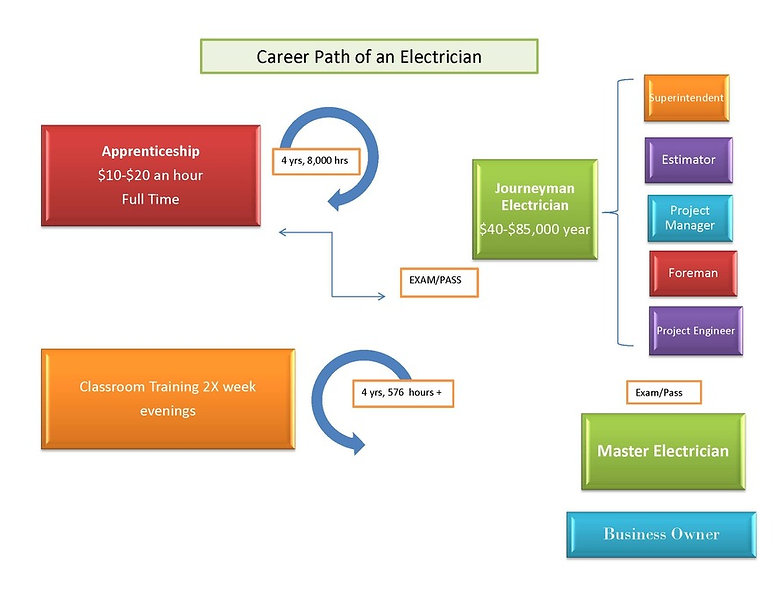Path-to-career-2.jpg