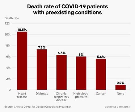 Coronavirus-death-rate-by-age.jpg