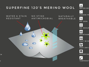 Key facts about Merino Wool and our Merino Shirts