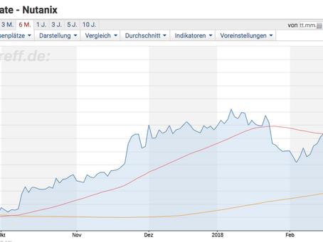 Warum die Nutanix-Aktie heute 100% mehr wert ist als vor 6 Monaten