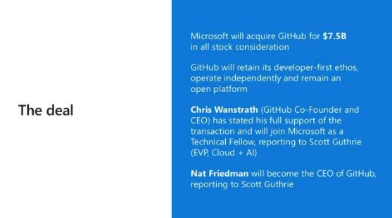 Microsoft-GitHub-Deal