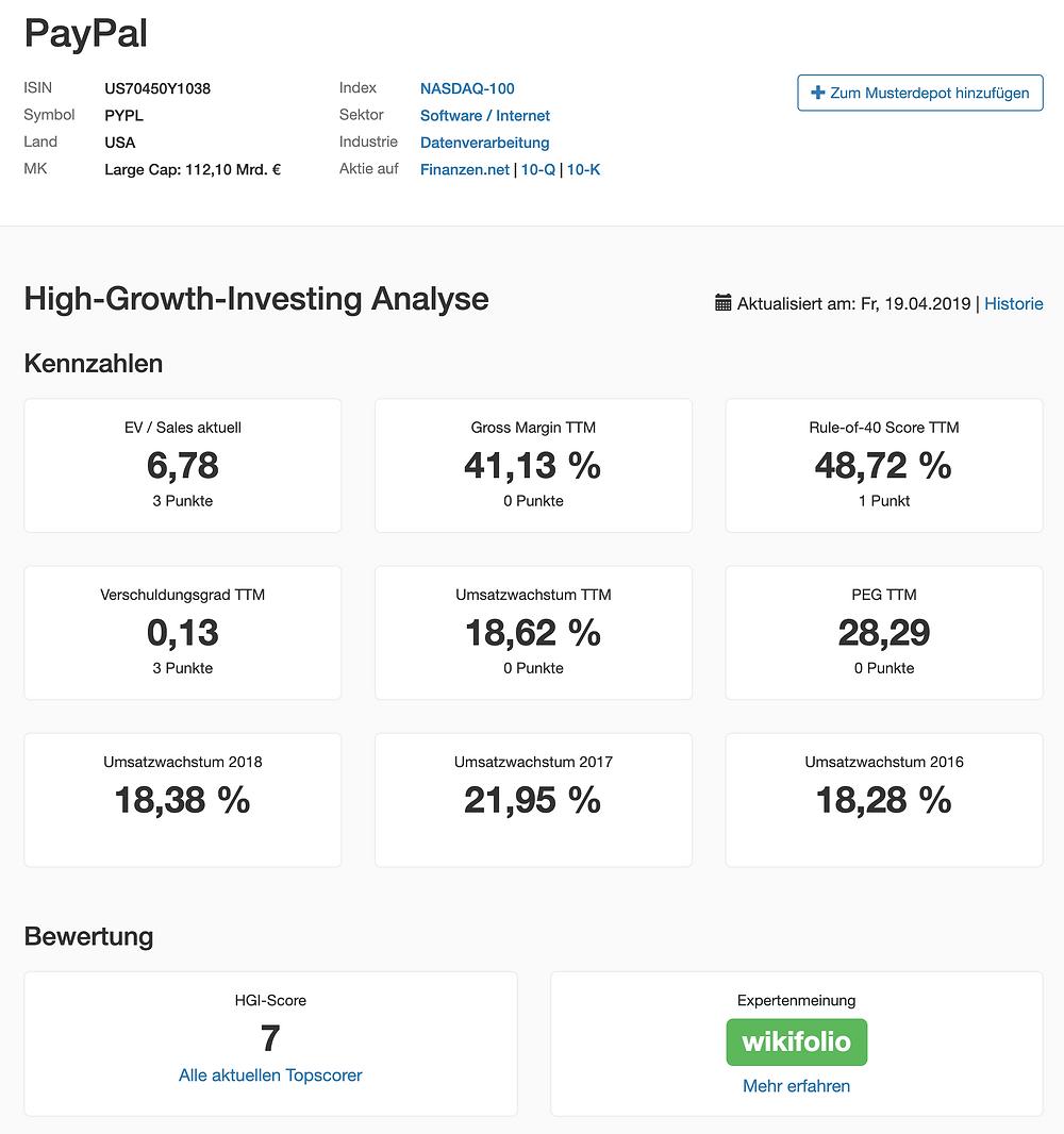 Paypal Aktie Analyse