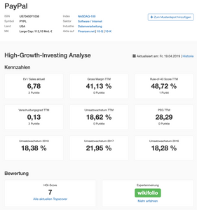 HGI Analyse PayPal