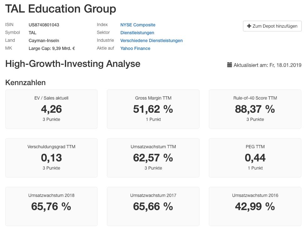 HGI-Analyse TAL Education Group