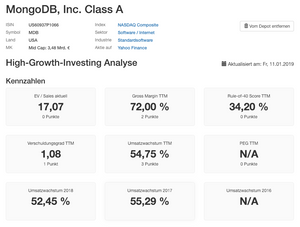 aktien.guide Analyse MongoDB
