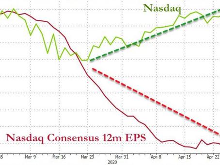 Wie ich es mit dem Markt-Timing in der Corona-Krise halte