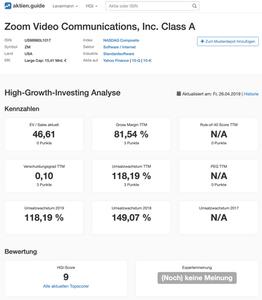 Zoom aktien.guide