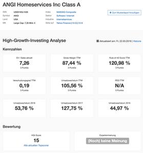 HGI-Analyse ANGI Homeservices