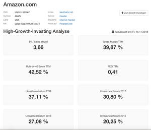 aktien.guide Amazon