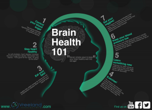 brain health 2--good tips