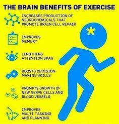 brain health 3--exercise chart