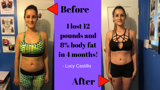 weight loss plan carbondale