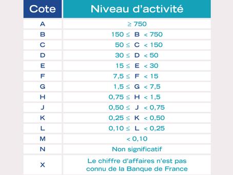 Tout savoir sur la cotation Banque de France