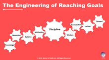 The Engineering of Getting What You Want / Reaching Your Goal