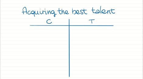 brand2live Talent Acquisition