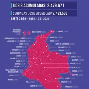 ENTÉRESE CÓMO VA LA VACUNACIÓN CONTRA EL COVID-19 EN COLOMBIA