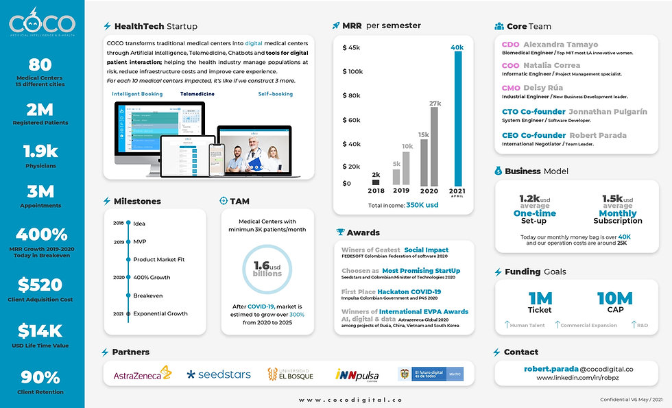 Pitch Deck oficial_page-0001.jpg