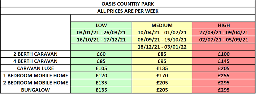 oasis country park rental prices 2021.pn