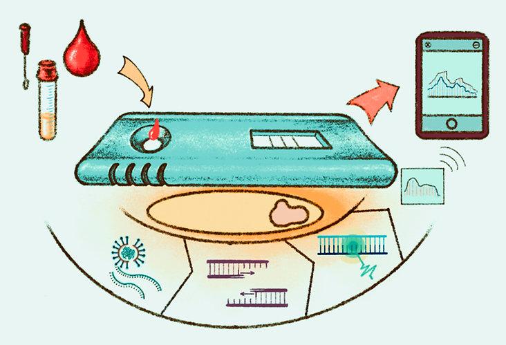 Diagnostics research in deMello Group