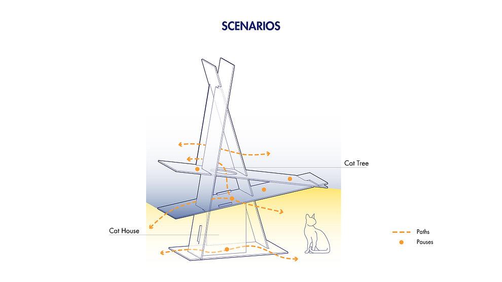 Scenario.jpg