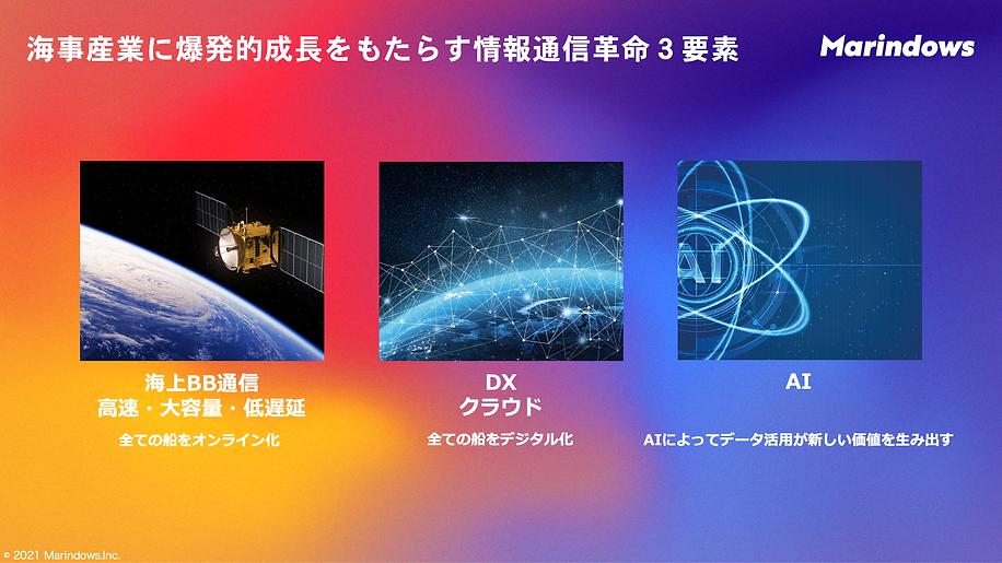 01.情報通信革命.png