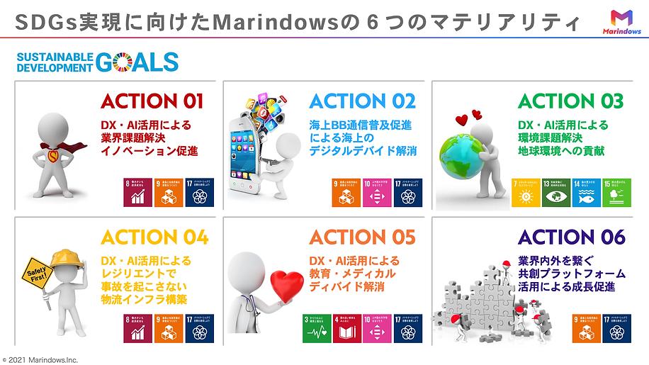 04.SDGs.png