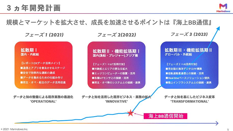 03.開発計画.png