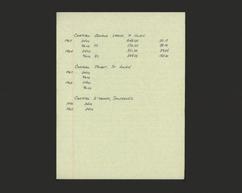Wine List (Verso)