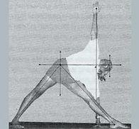 Alignement du Corps grâce au Yoga Iyengar | Roquefort-les-Pins & Mouans-Sartoux | Holiways