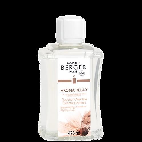 Maison Berger Recarga Difusor Eléctrico Aroma Relax 475mlml