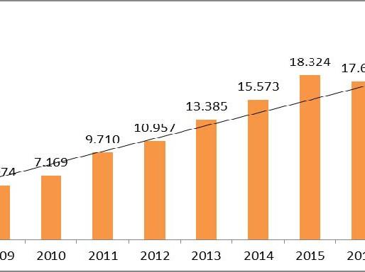 L'emigració catalana baixa