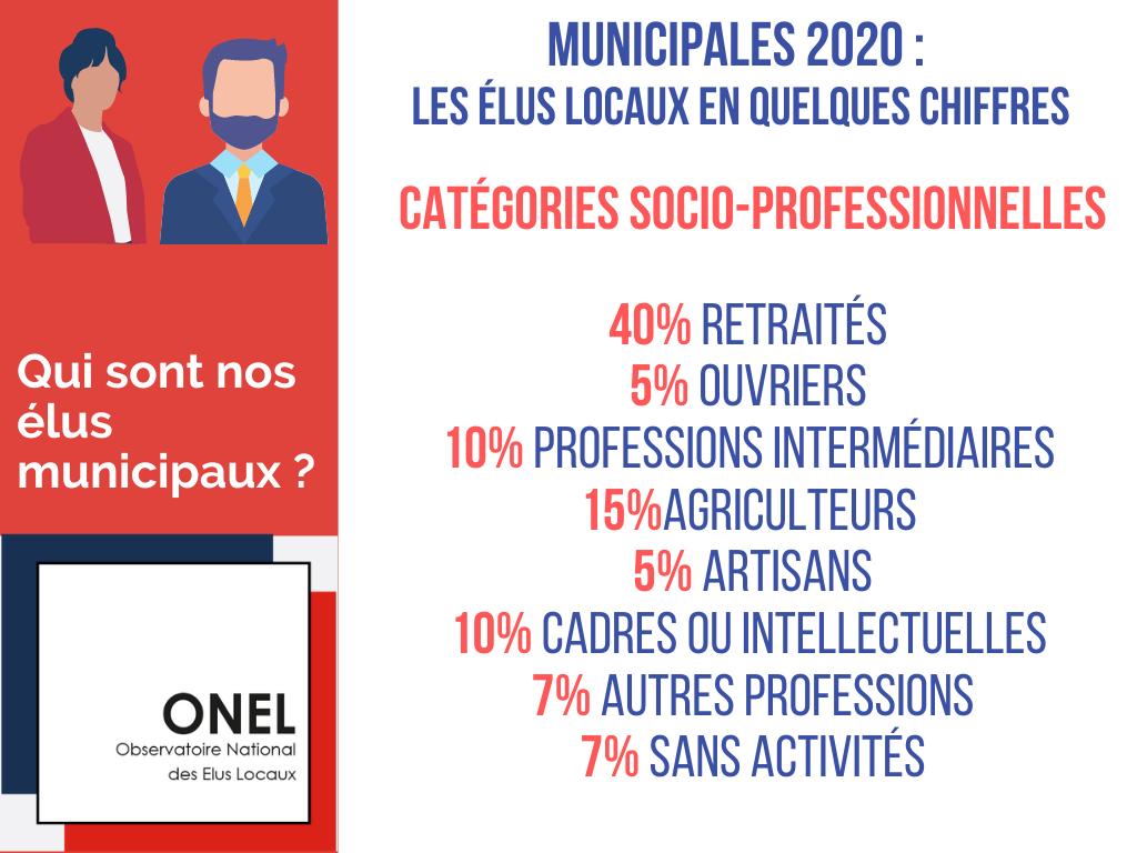 Observatoire-elus-locaux-CSP-municipales