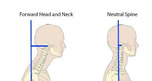 #7 Tip, Tuck & Roll… A simple tweak to help combat a forward head posture.